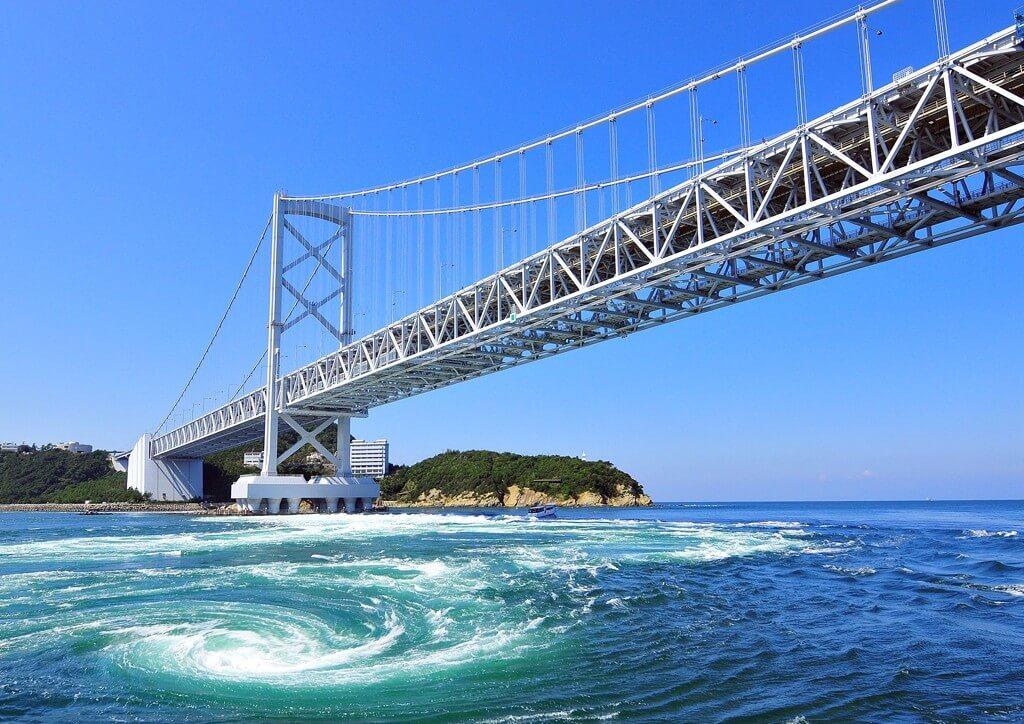 Il vortice sotto il Ponte Ōnaruto