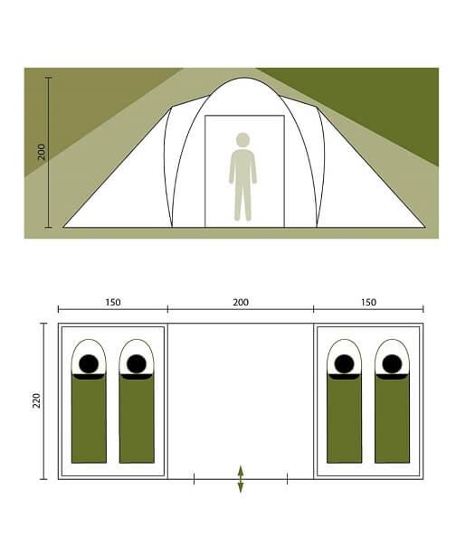 Tenda 4 posti Skandika Hammerfest: caratteristiche tecniche